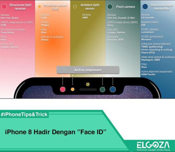 iPhone 8 Hadir dengan Face ID